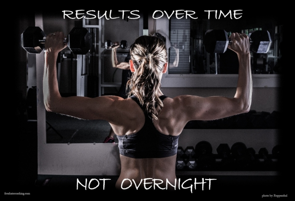 Results over time not overnight